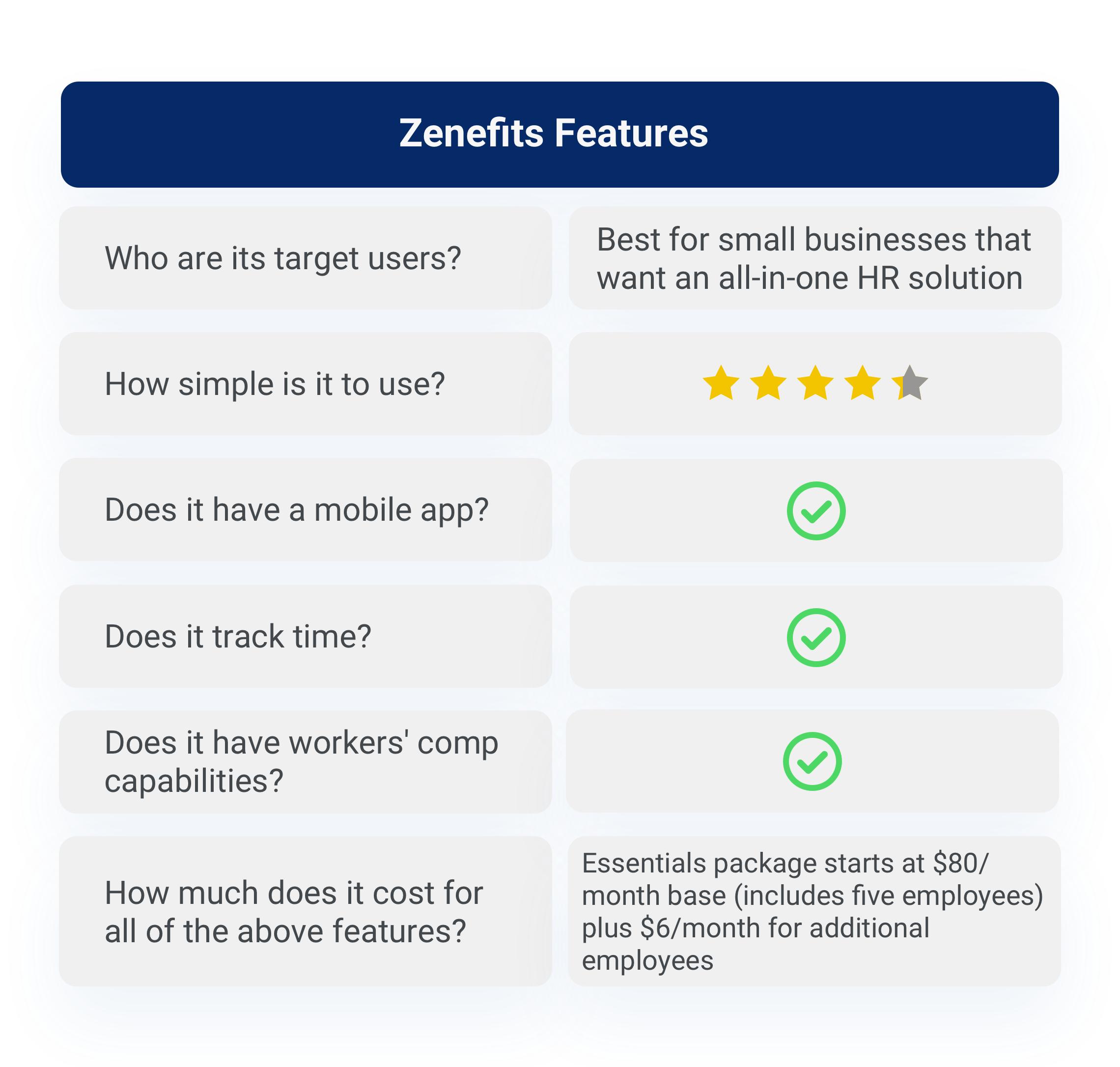 Zenefits features breakdown