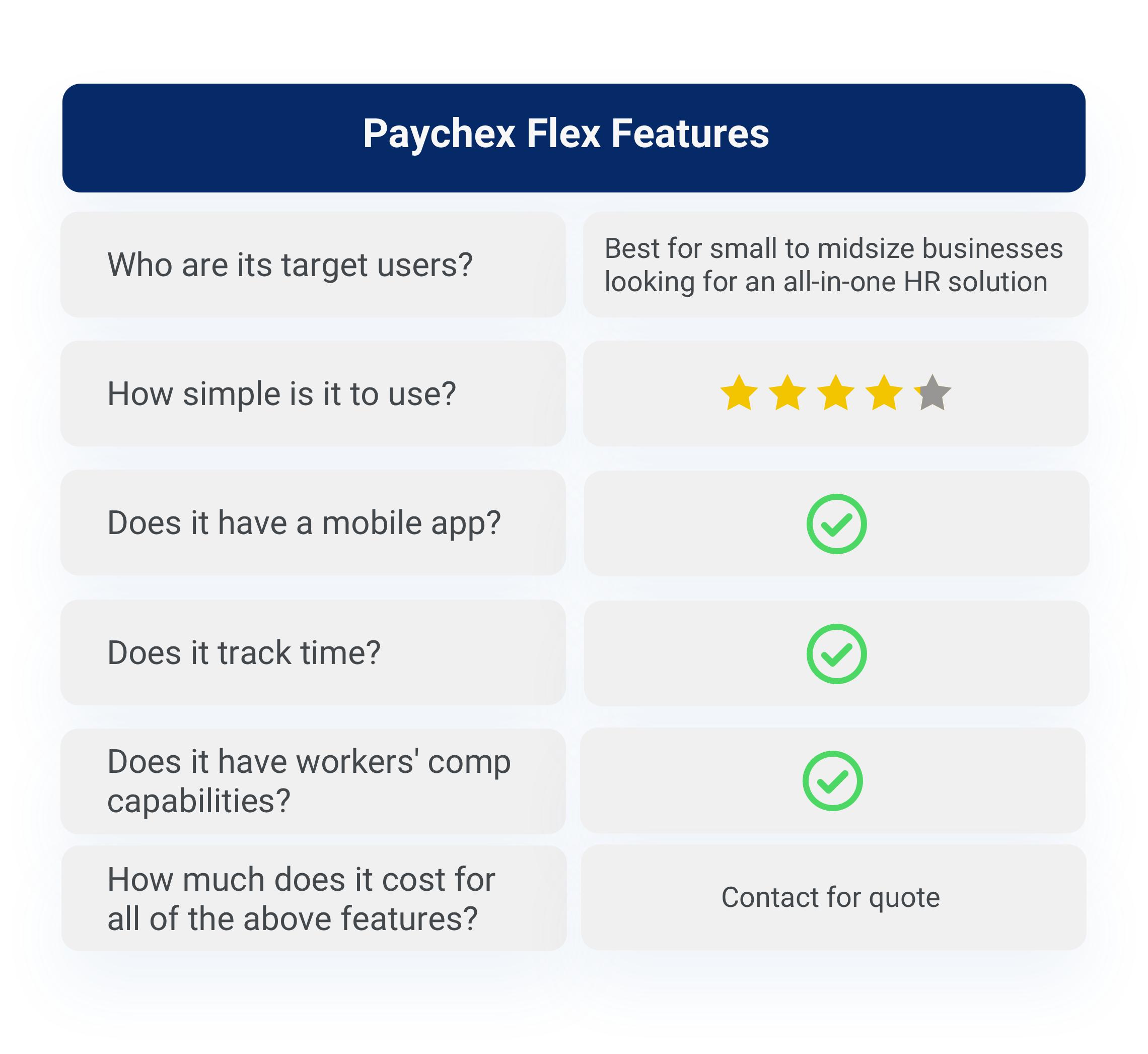 Paychex Flex features breakdown