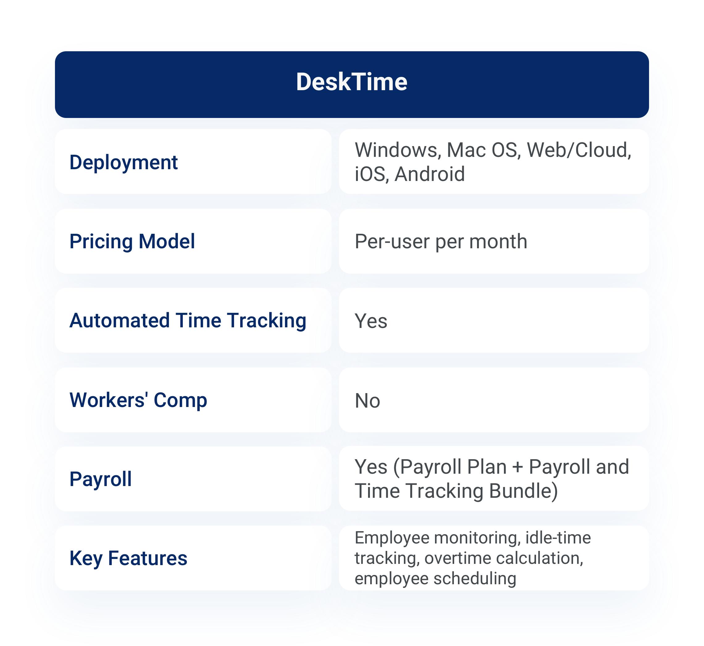 DeskTime product description