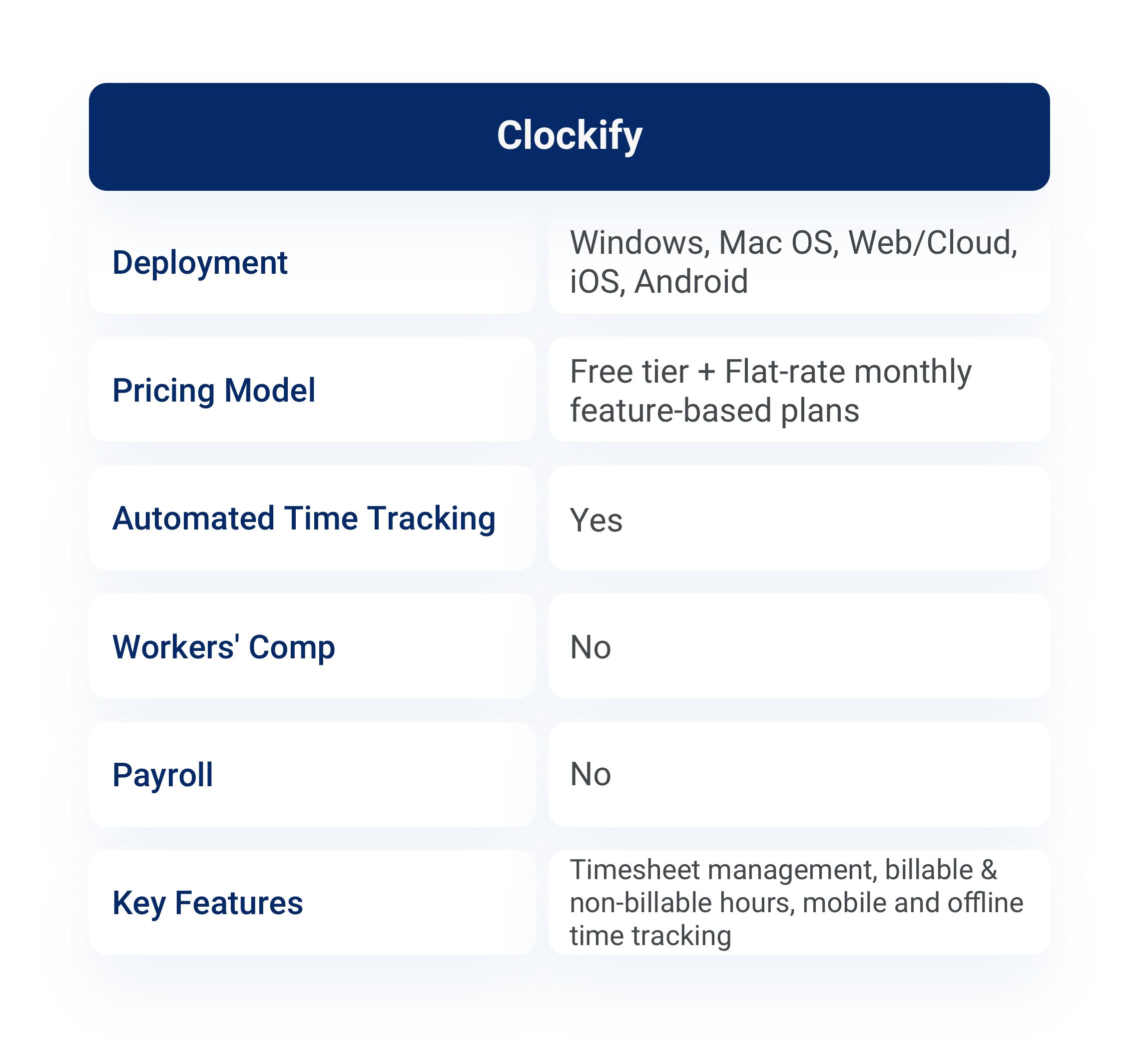 Clockify product description