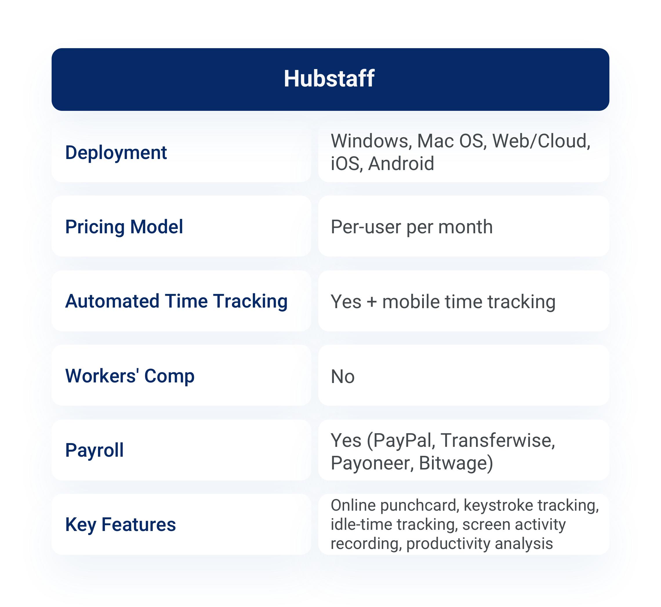 Hubstaff product description
