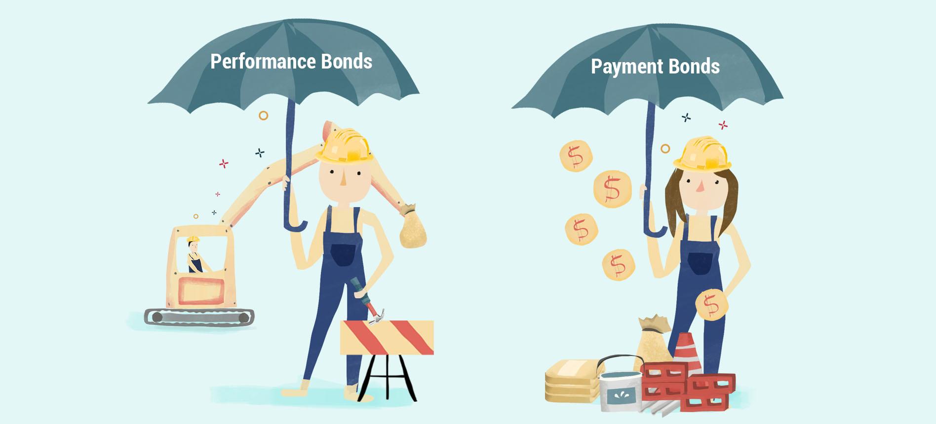 Payment Bonds and Performance Bonds
