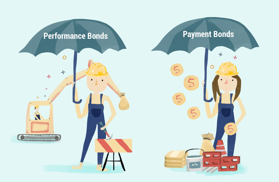 Payment Bonds and Performance Bonds