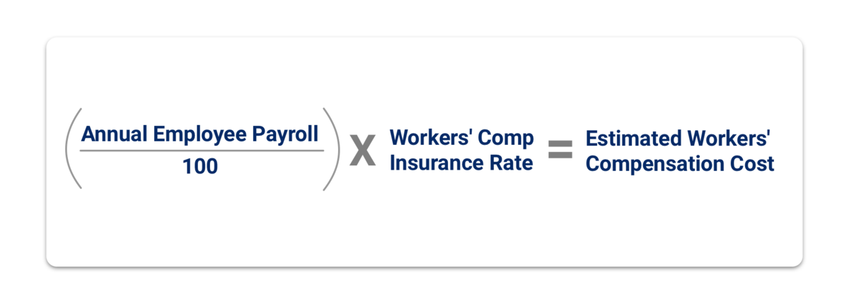 Workers' Comp Cost Equation