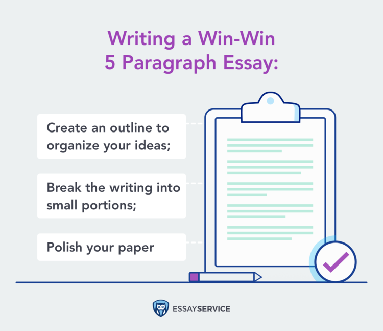 how to write the best 5 paragaph essay