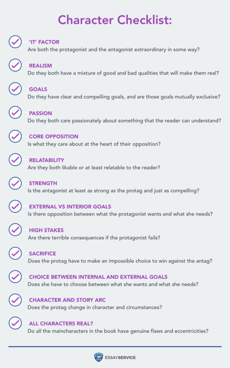 character analysis checklist for literary analysis essay