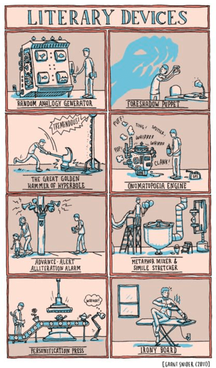 a funny illustration to literary devices
