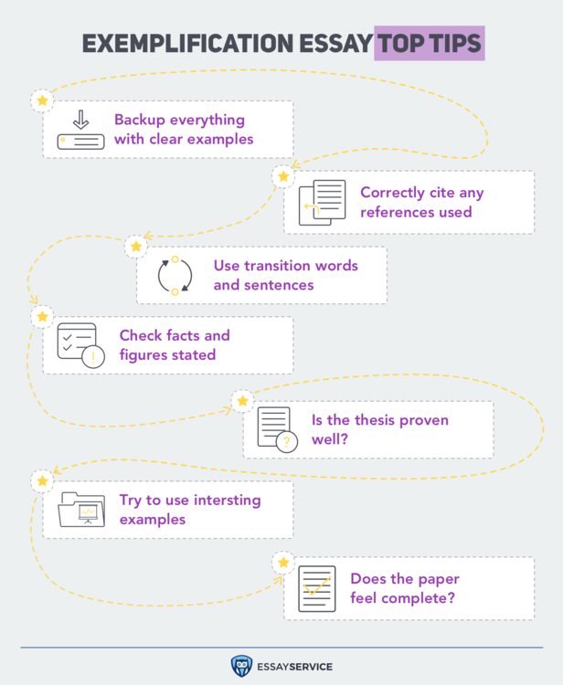 exemplification essay writing top tips