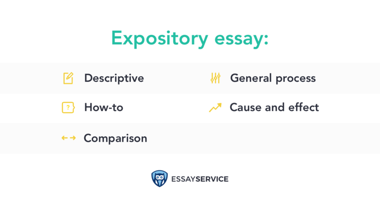 types of expository essays