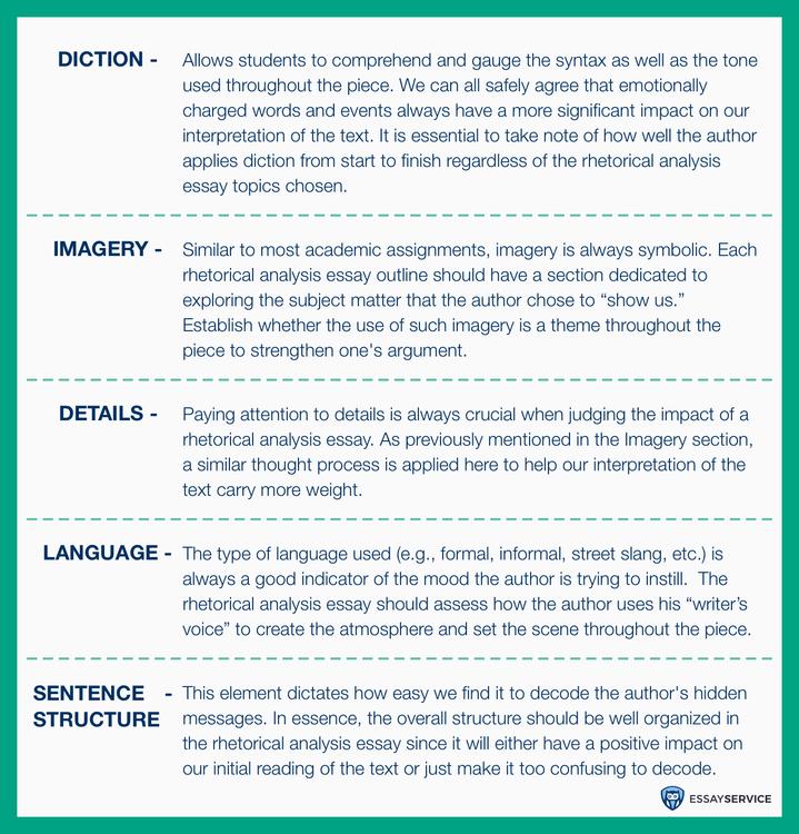 rhetorical analysis essay definition