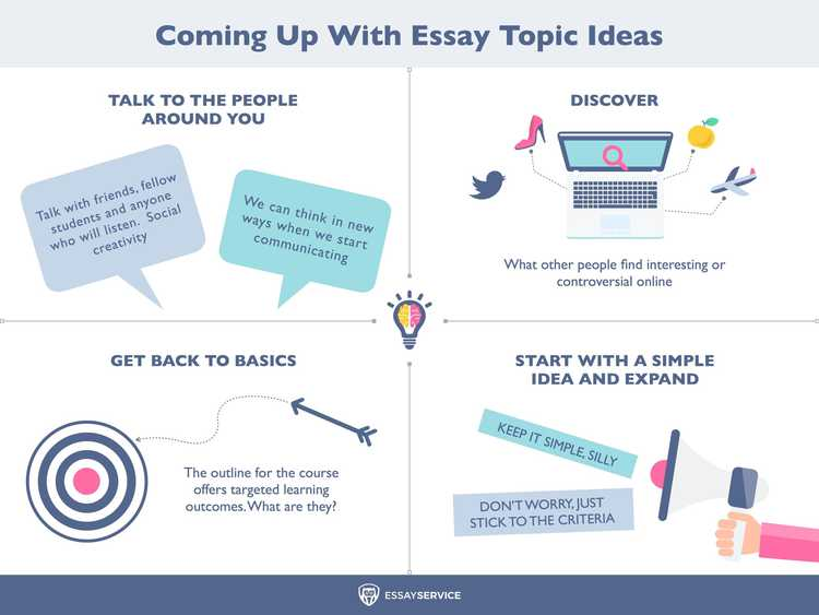 Essay Topic Ideas