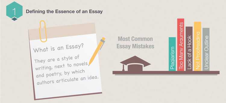 Essay Definition