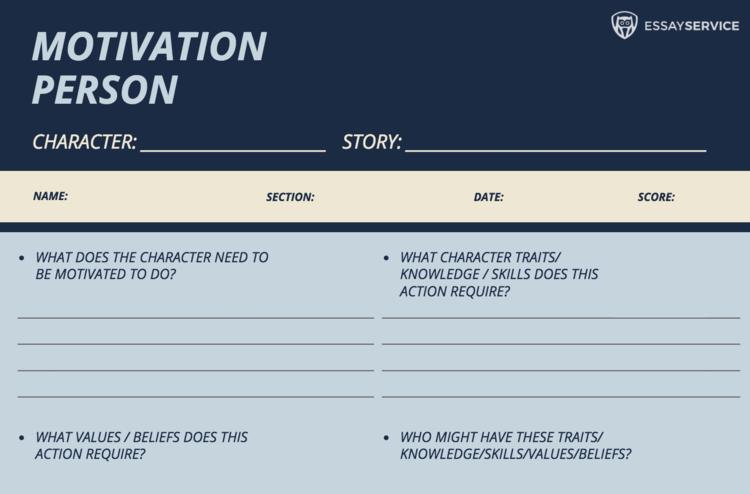 character motivation worksheet pdf