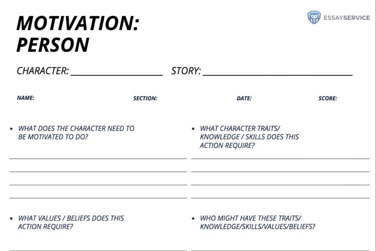 character motivation worksheet black and white pdf