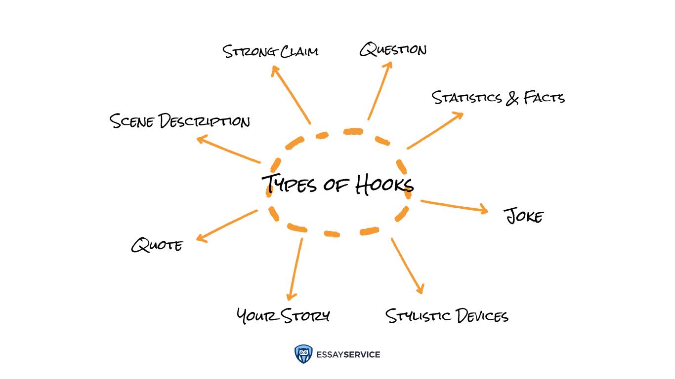 types of hooks
