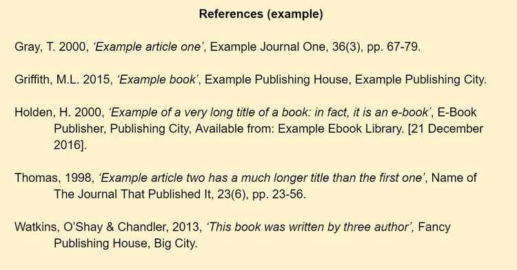 Referencing Examples