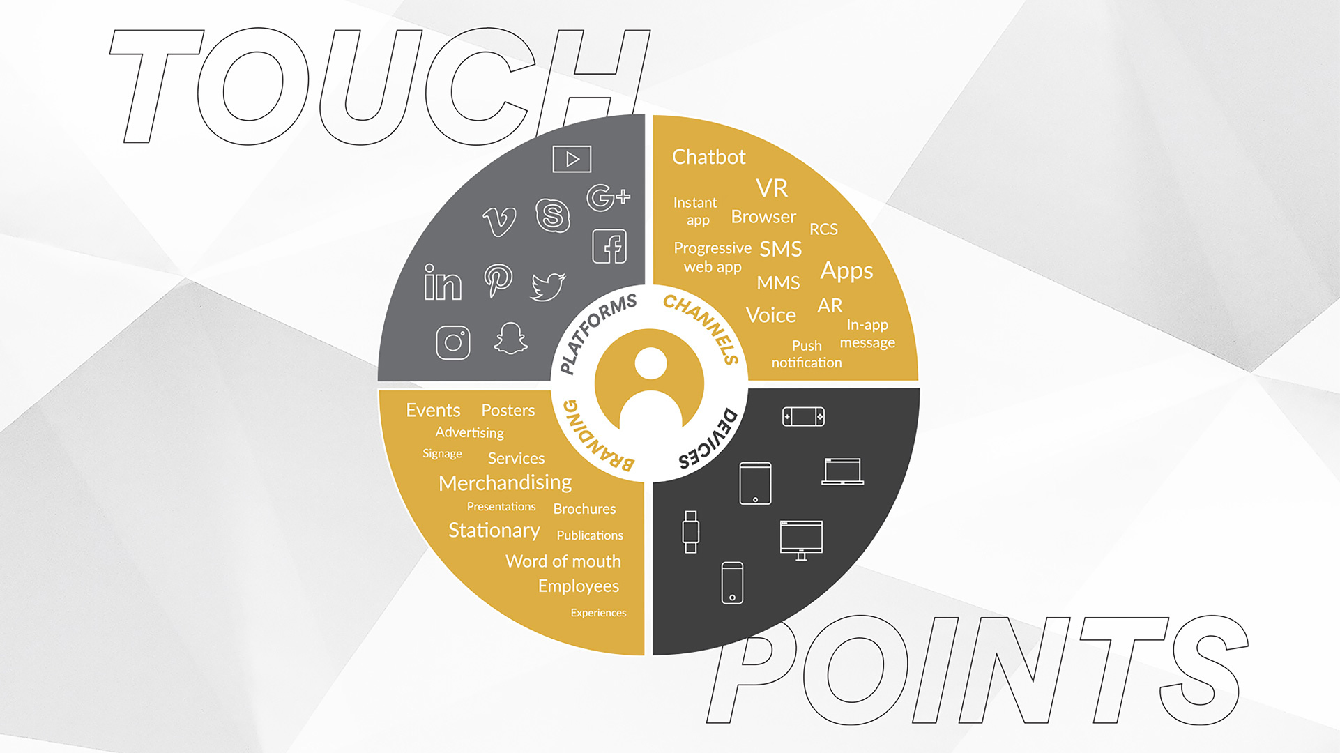 spx lab agency how to define brand touchpoints for customer experience