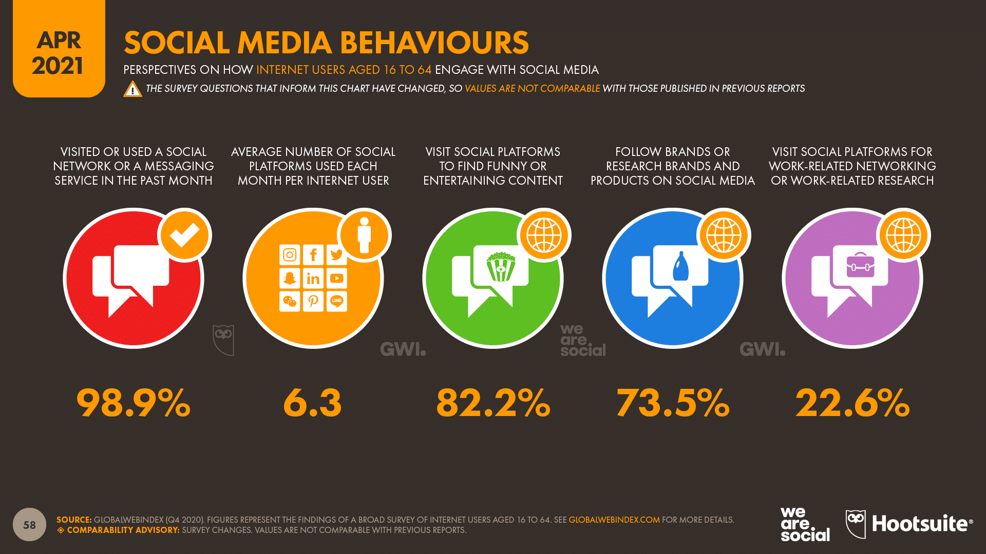 Why You Can't Ignore Social Media