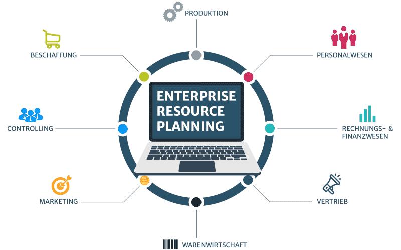 ERP-Funktionen: Bereiche eines ERP-Systems