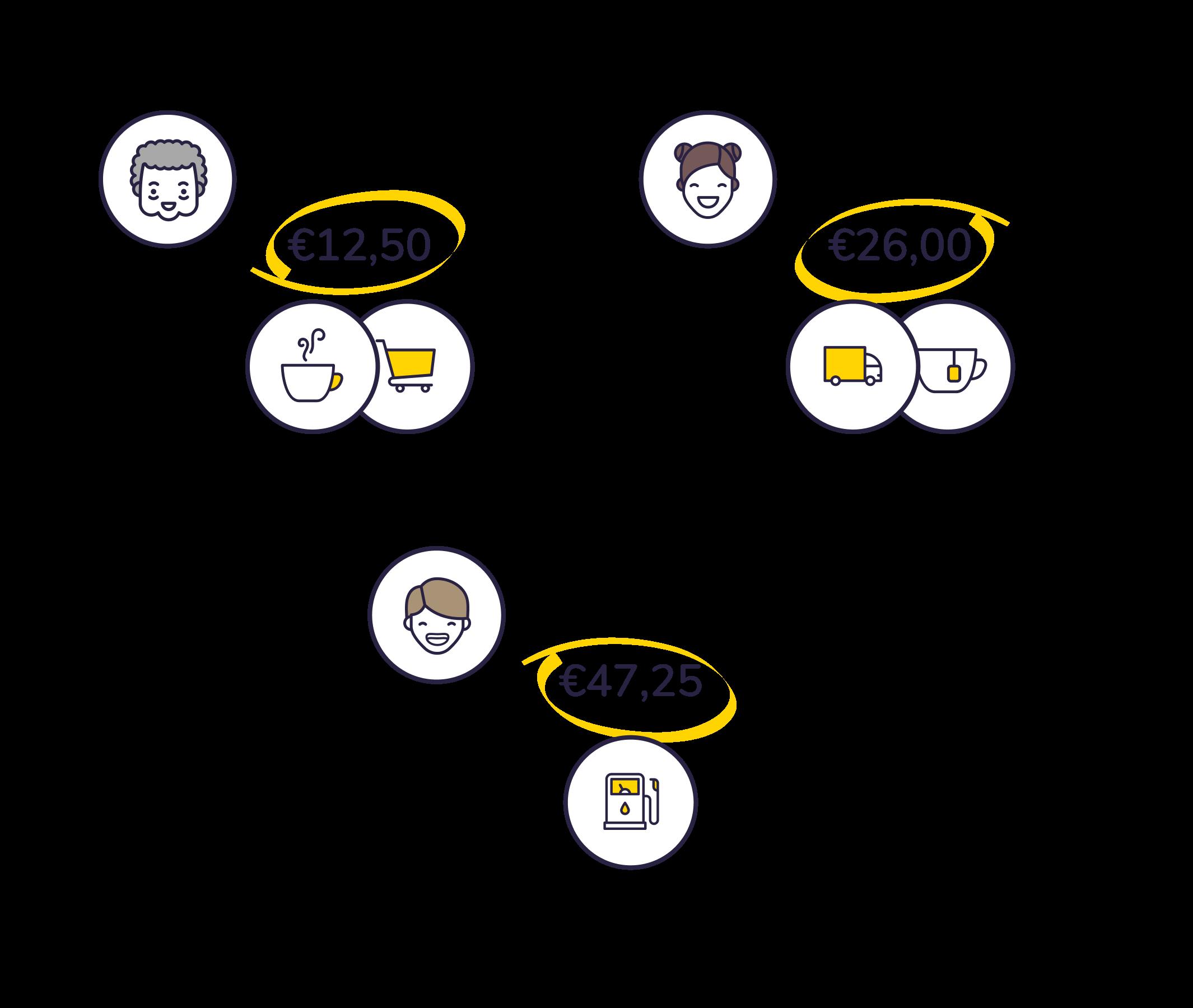 Personeelsplanning app overzicht
