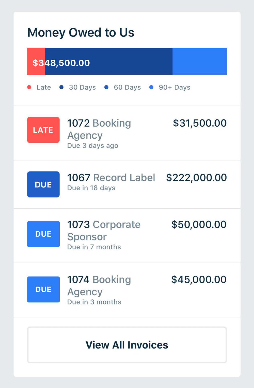 Open Invoices & Bills sample data from Leftbrain App