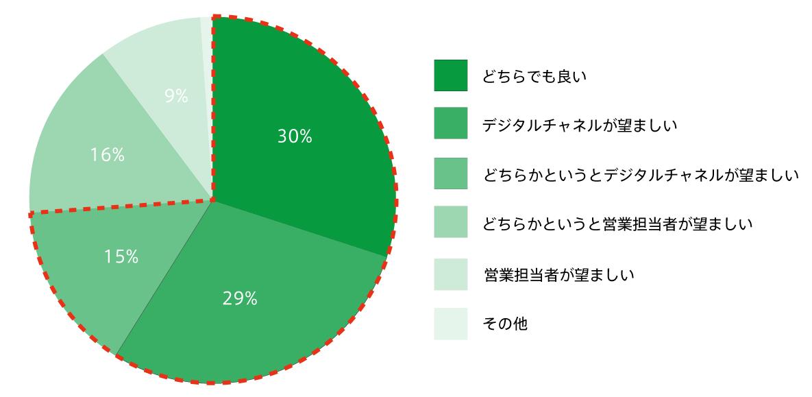 Moneytree-Company-Press-Release-Insurance-Survey-2020-2