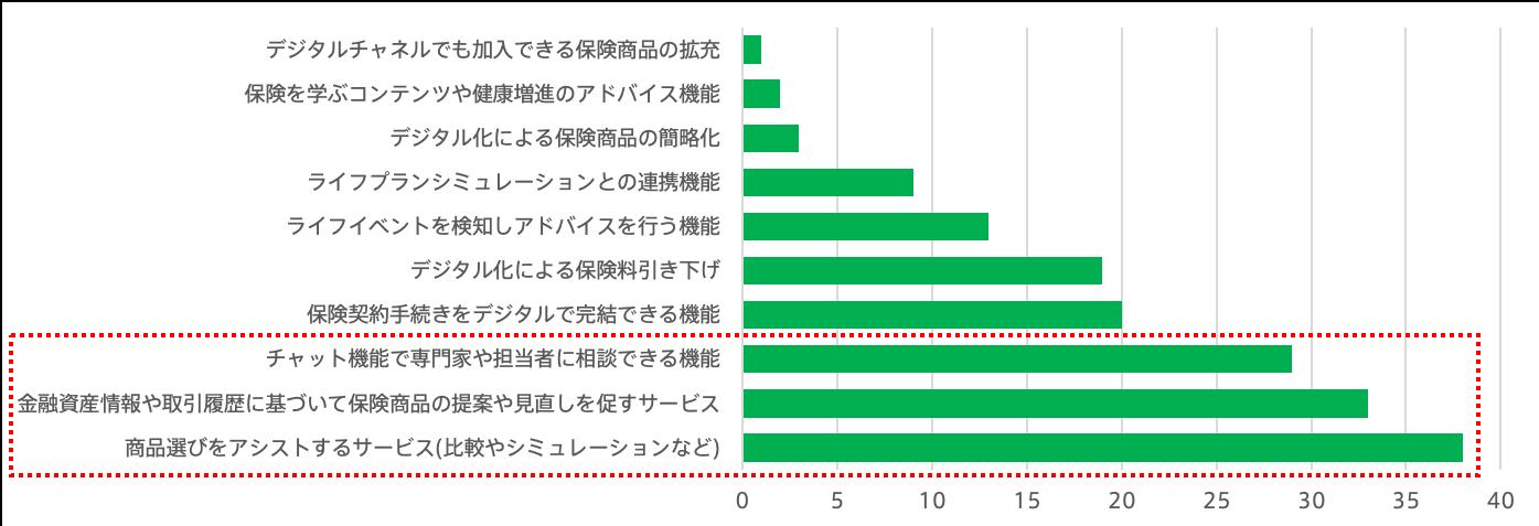 Moneytree-Company-Press-Release-Insurance-Survey-2020-3