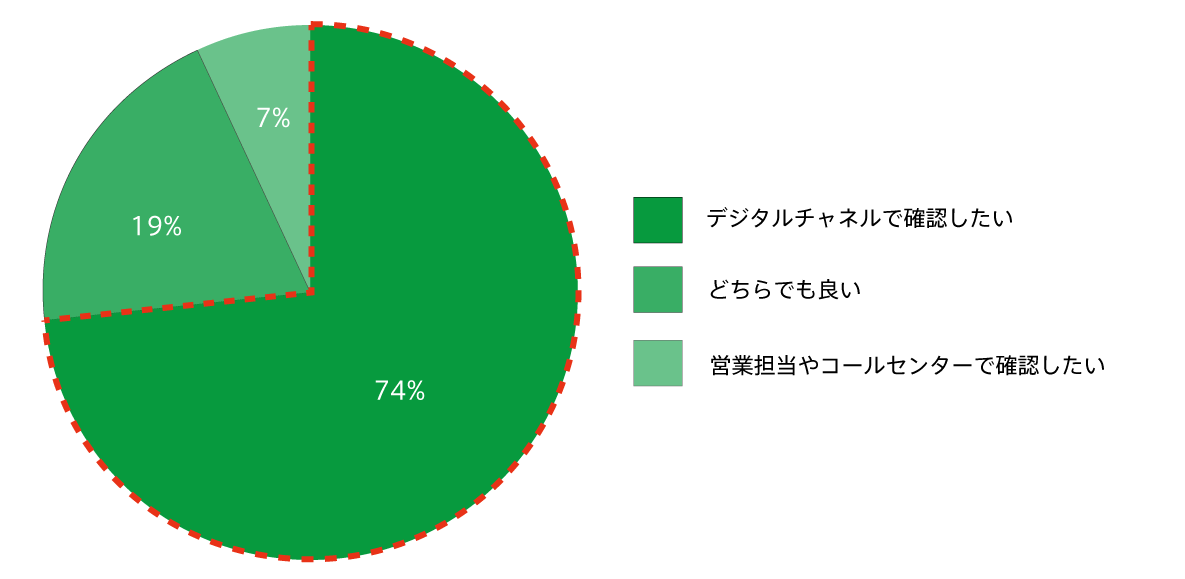 Moneytree-Company-Press-Release-Insurance-Survey-2020-4