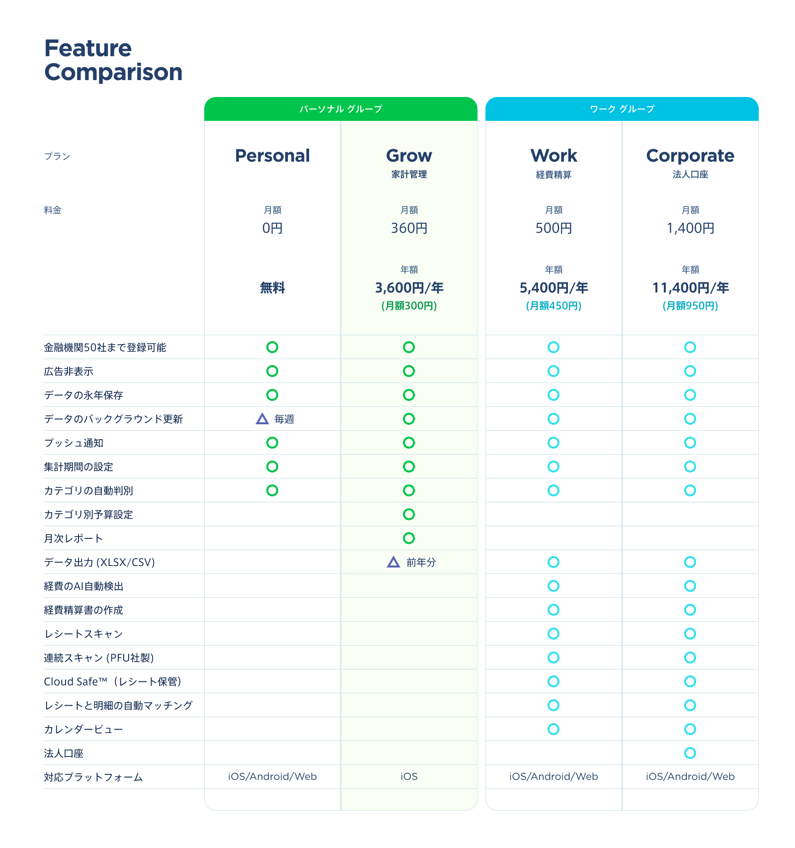 JP Feature Comparison GROW