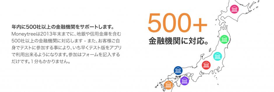 対応金融機関500社キャンペーン開始