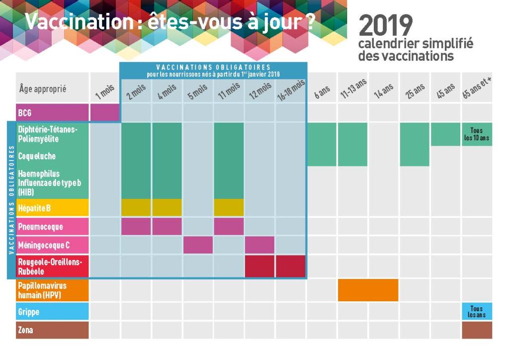 MédecinDirect, téléconsultation médicale - Calendrier vaccin