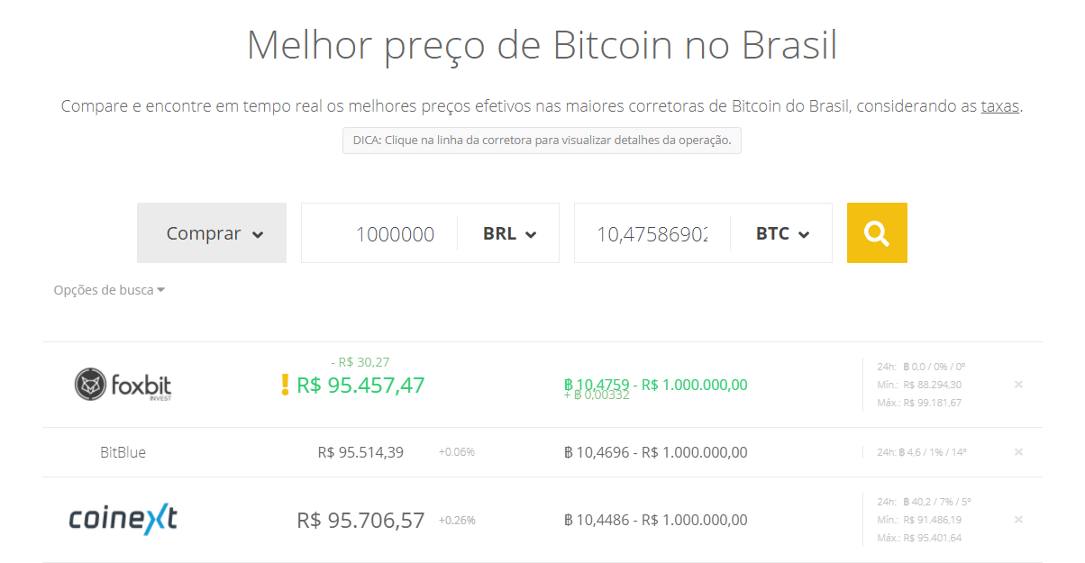 compra de bitcoin