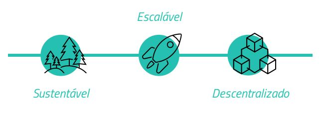 rede de criptomoedas escalável, sutentável e descentralizada