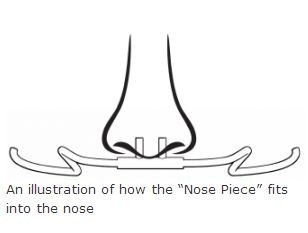 Nasal Cannula diagram