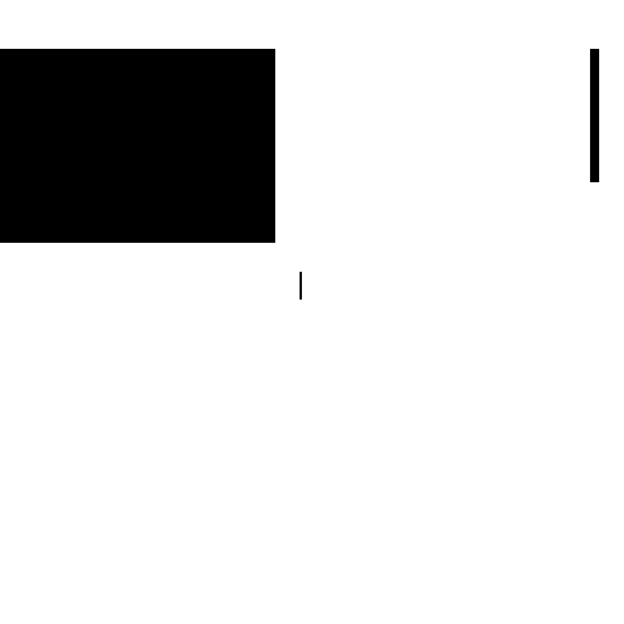 svg stock economy