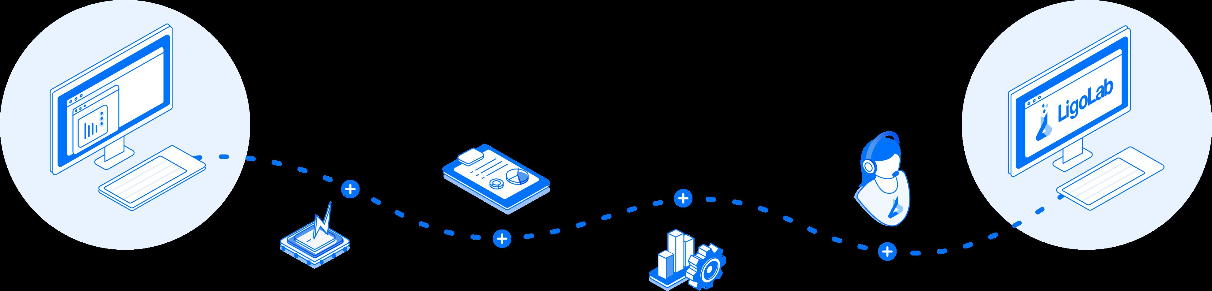 laboratory information system process flow