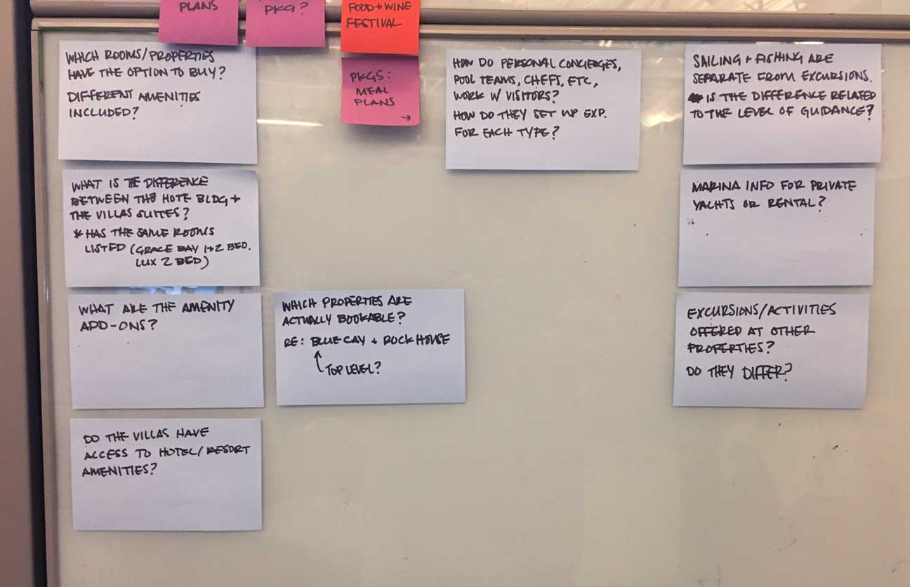 Larger post-its with questions written on them.