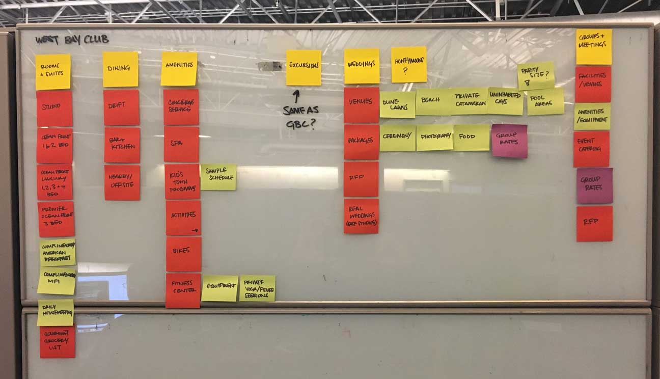 Another sitemap, which is much smaller than the first.