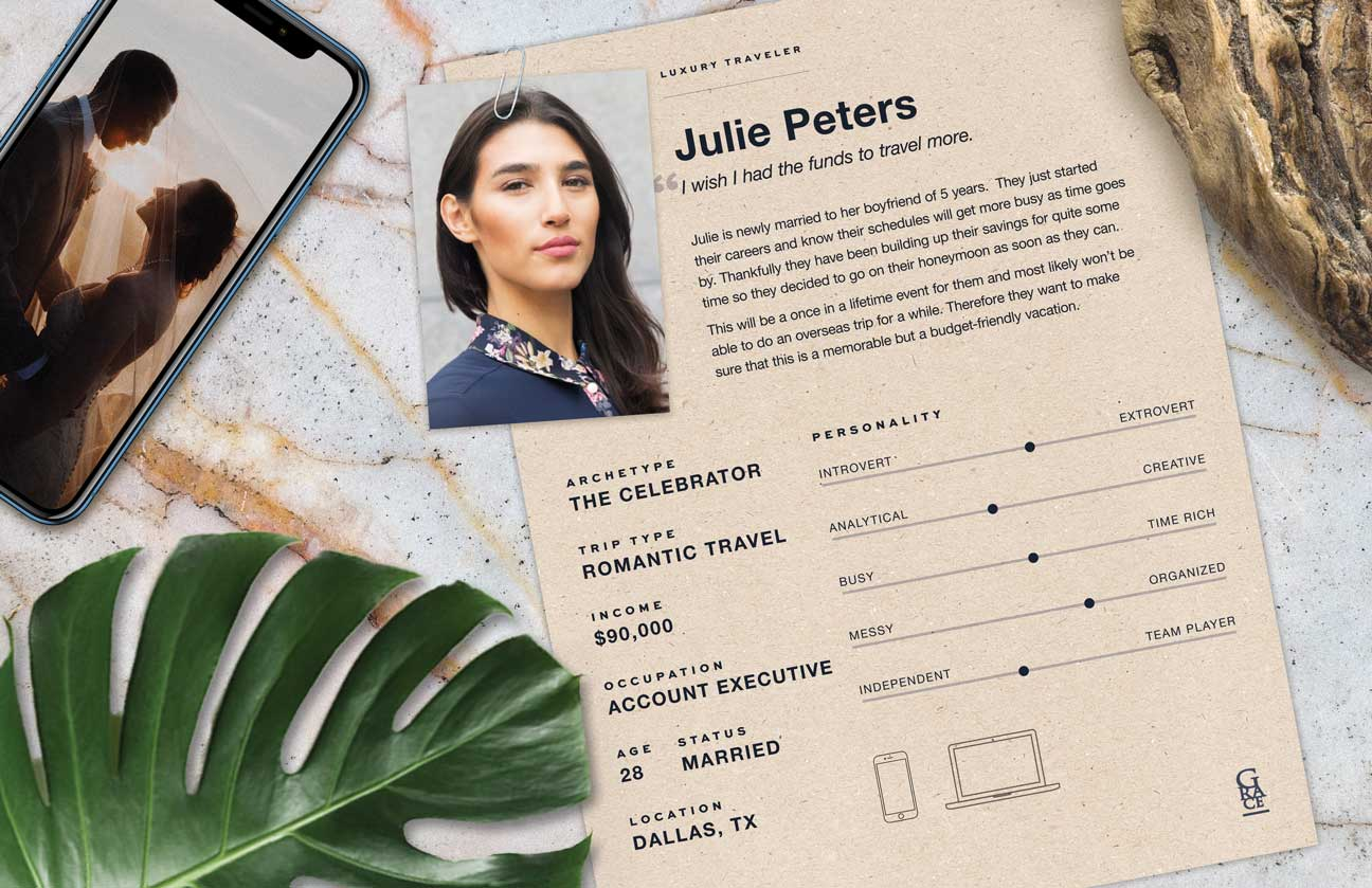 Poster describing Julie, the Celebrator archetype, showing her cell phone with her wedding picture.