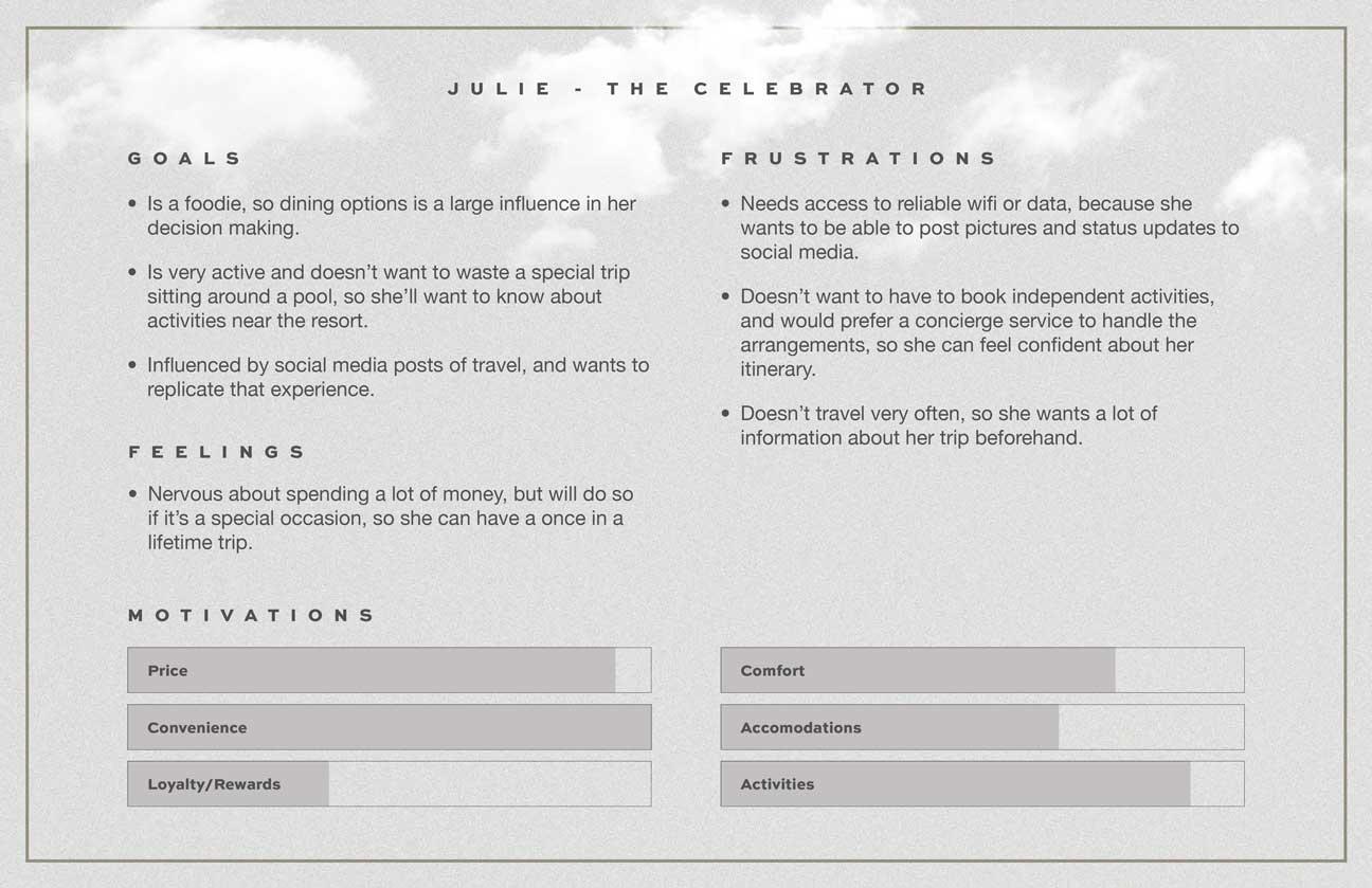 Julie's goals, feelings, frustrations, and motivations.