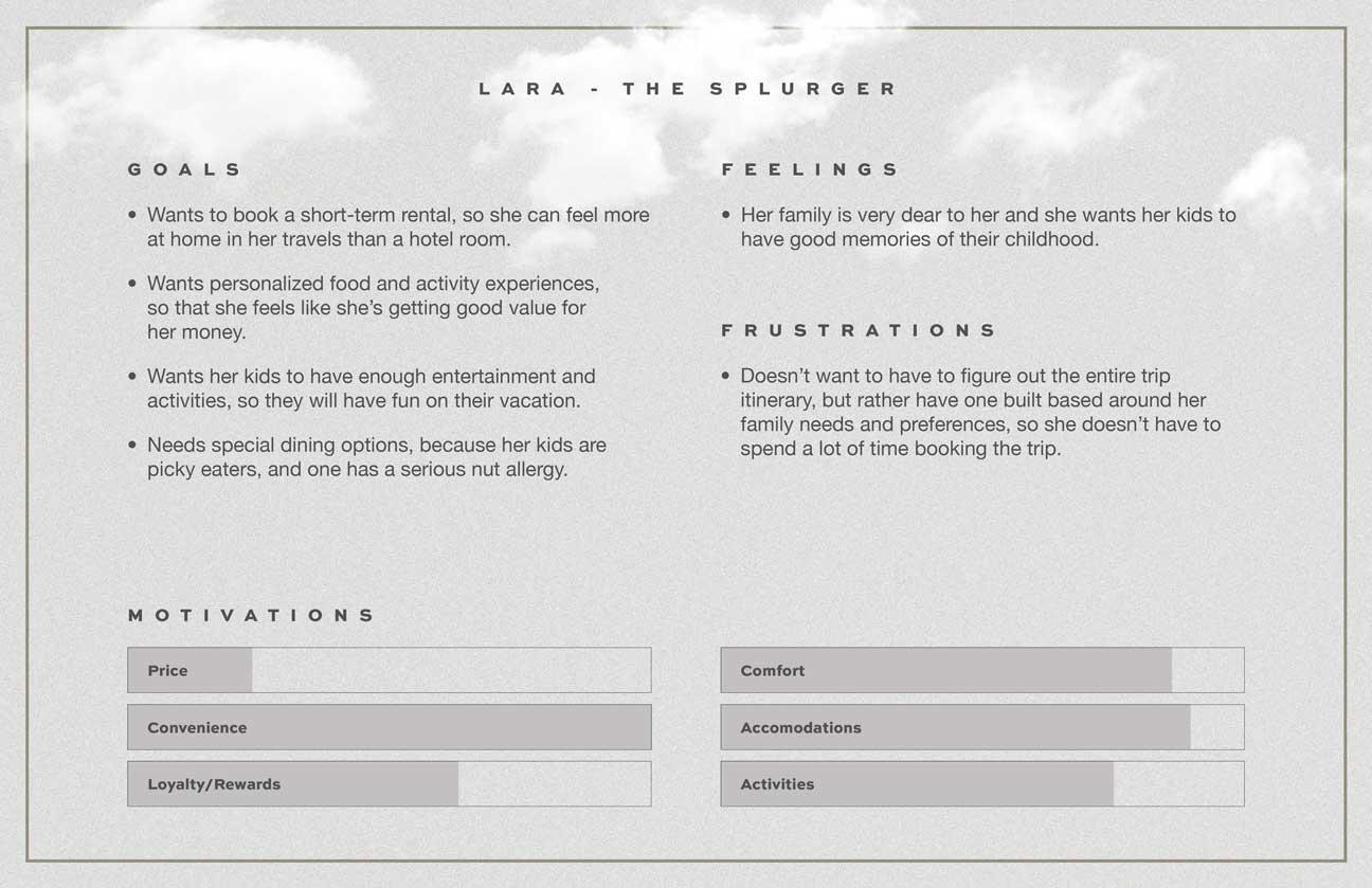 Lara's goals, feelings, frustrations, and motivations.