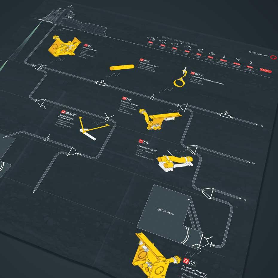 Brand Design Project for Quattro - Brochure Design