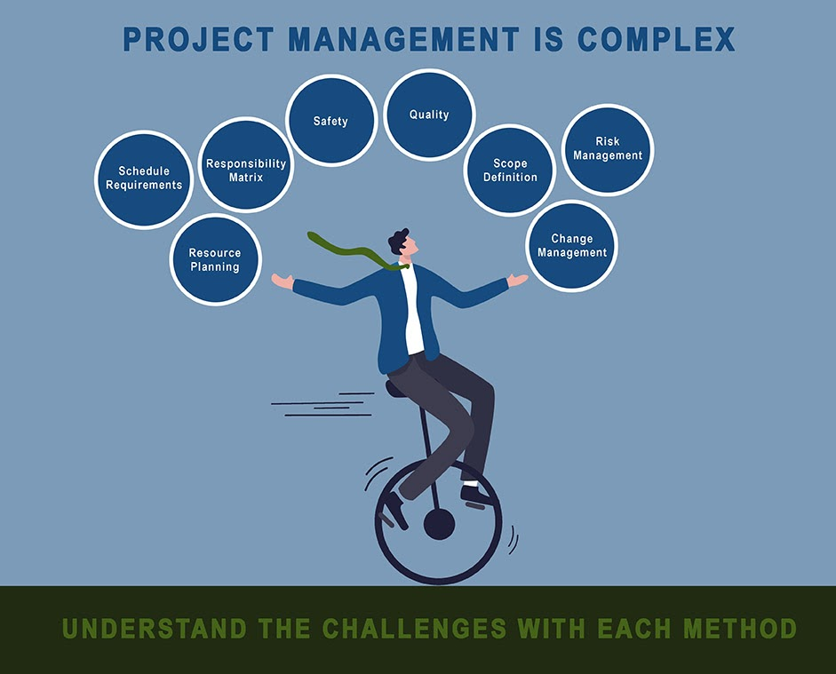 Utilizing capital project management best practices can ensure project success.