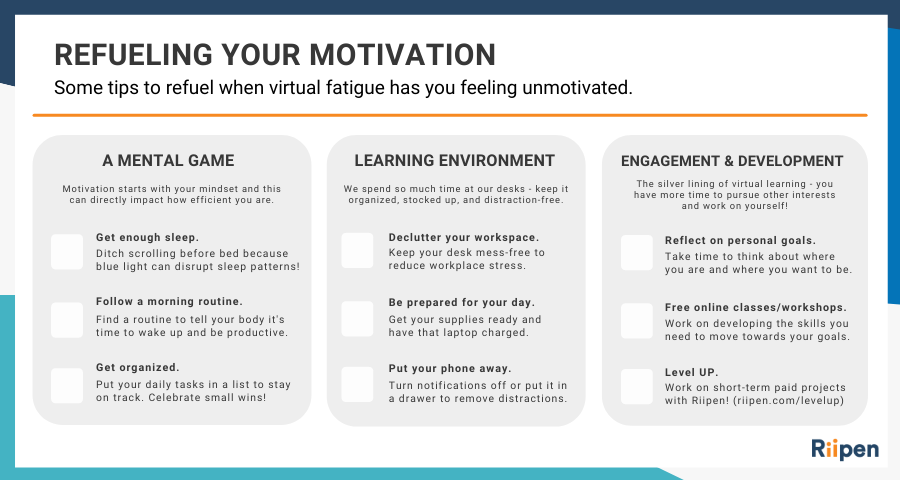 A check list summarizing tips on how to refuel your motivation covering topics such as mindset, your environment, and self development
