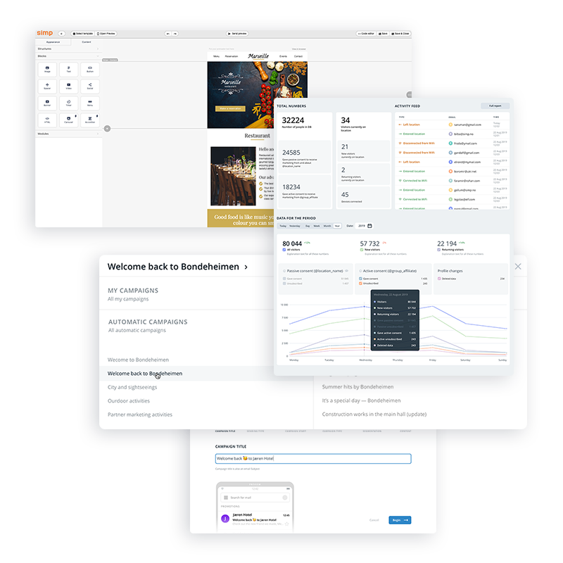 Showing images of the email builder and the dashboard with relevant data.
