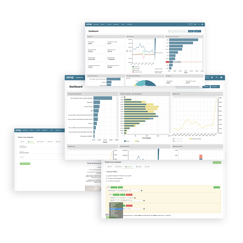 Dashboard with unique purchase insight.