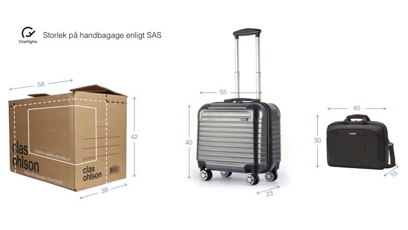pincett i handbagage