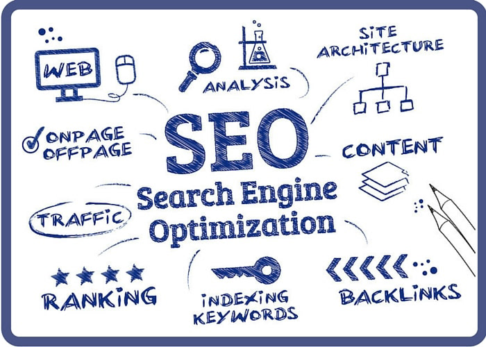 SEO for website growth