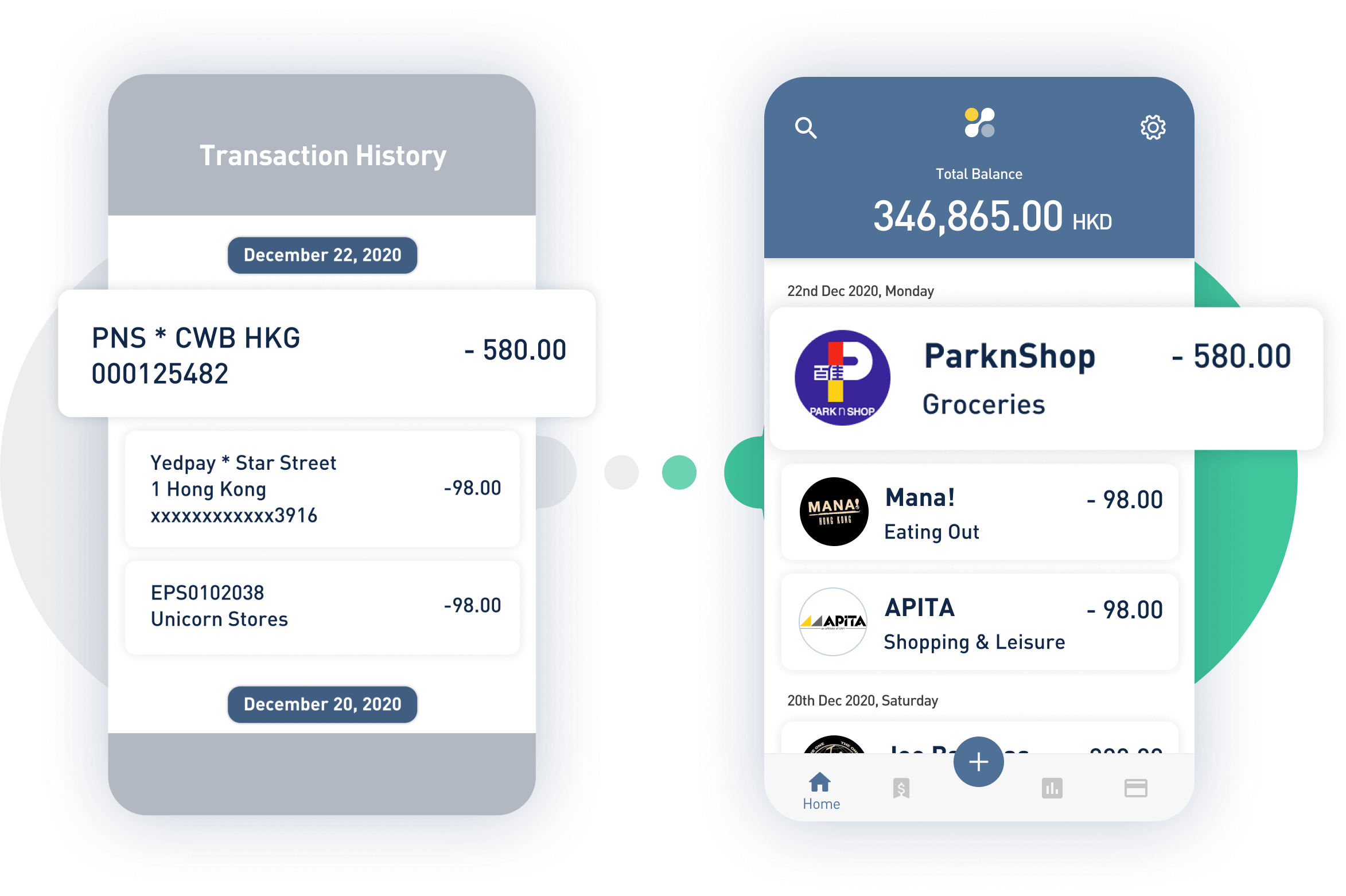 Comparison between confusing non-enriched and clear enriched transactions
