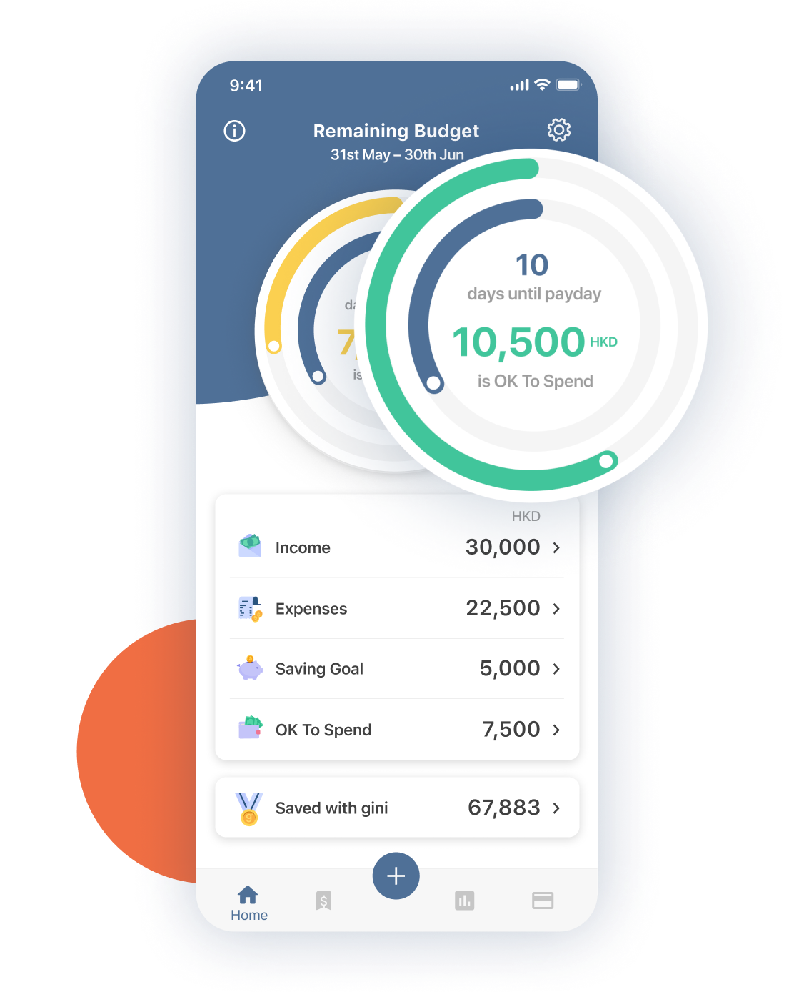 Create smart saving goal trackers that show you when to reign in your spending in order to achieve your goals